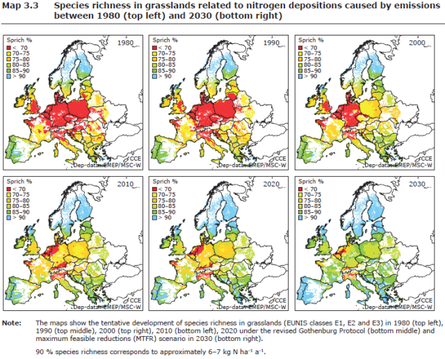 EEA Effects of air pollution on European Ecosystems_Species richness in grasslands related to nitrogen 1980-2030