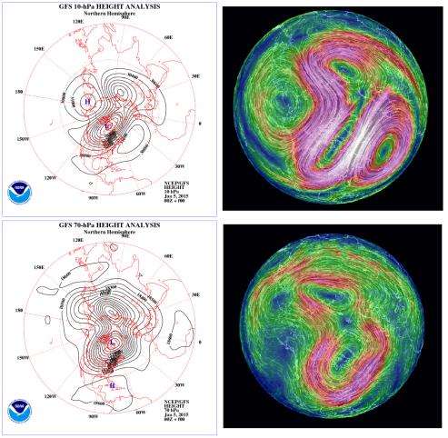 State of the polar vortex 5 Jan 2015