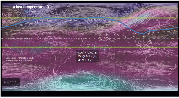 T variations 10 hPa Polar vortex 22 Nov 2014