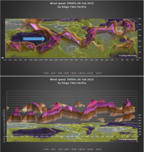 3D Representation NH 06 Feb 2015 Wind speed and direction by Diego Fdez-Sevilla
