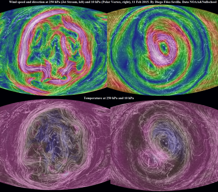 Pacific Atm circulation Jet Stream polar vortex North Pacific by Diego Fdez-Sevilla