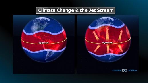JetStreamBoth