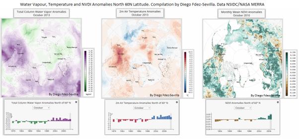 Water vapor_Temp and NDVI Anomalies North 60 N