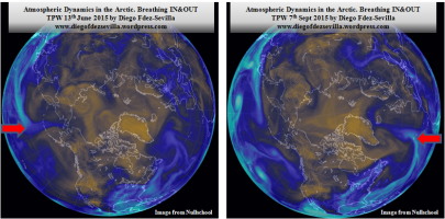 Arctic Dynamics Breathing IN-OUT by Diego Fdez-Sevilla
