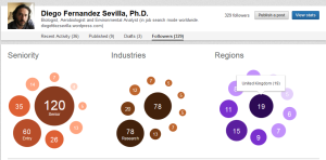 LinkedIn followers Diego Fdez-Sevilla