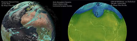 Arctic Dynamics Outtake_Intake Diego Fdez-Sevilla I