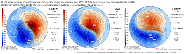 Polar Vortex ECMWF Feb 16 by Diego Fdez-Sevilla