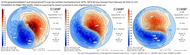 Polar Vortex ECMWF Feb 16 by Diego Fdez-Sevilla