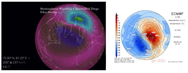 Stratospheric Warming 5 March2016 Diego Fdez-Sevilla