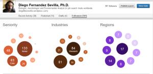 Stats Linkedin Diego Fdez-Sevilla 2016