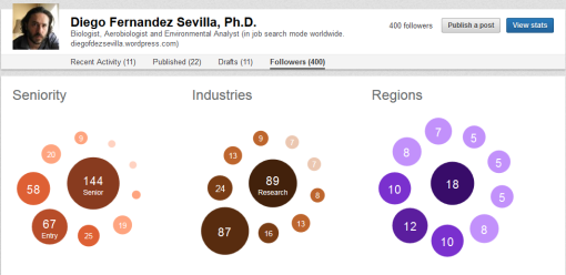 followers-jan-2017-diego-fdez-sevilla-phd