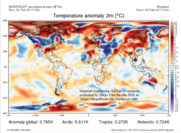 anomalies-ncep-temp-anomlies-2-feb-2017