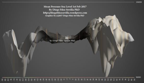 web-mslp-1-feb-2017-diego-fdez-sevilla-phd