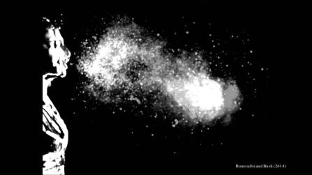 Dinámica de fluidos al toser y estornudar