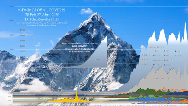 3d Illustration COVID19 Cases Worldwide Jan 28 April 2020 by D. Fdez-Sevilla PhD